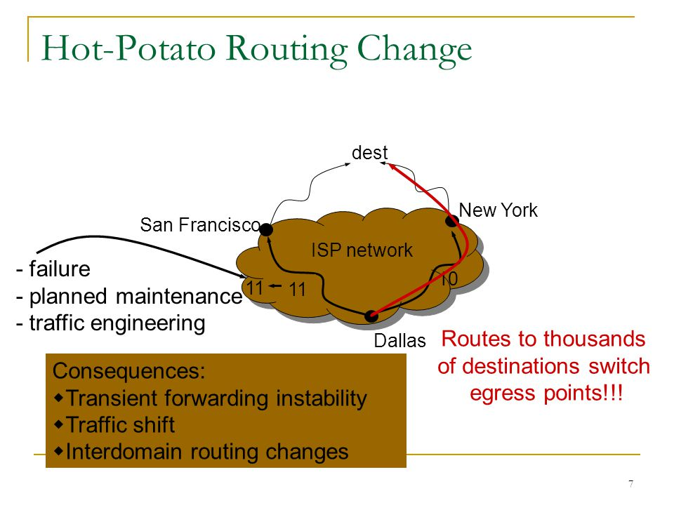 7 Hot-Potato Routing Change San Francisco Dallas New York ISP network dest failure - planned maintenance - traffic engineering 11 Routes to thousands of destinations switch egress points!!.