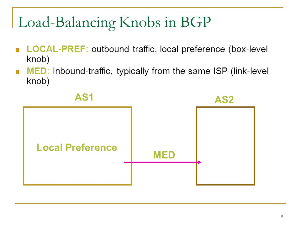 9 Local Preference AS1 AS2 MED Load-Balancing Knobs in BGP LOCAL-PREF: outbound traffic, local preference (box-level knob) MED: Inbound-traffic, typically from the same ISP (link-level knob)