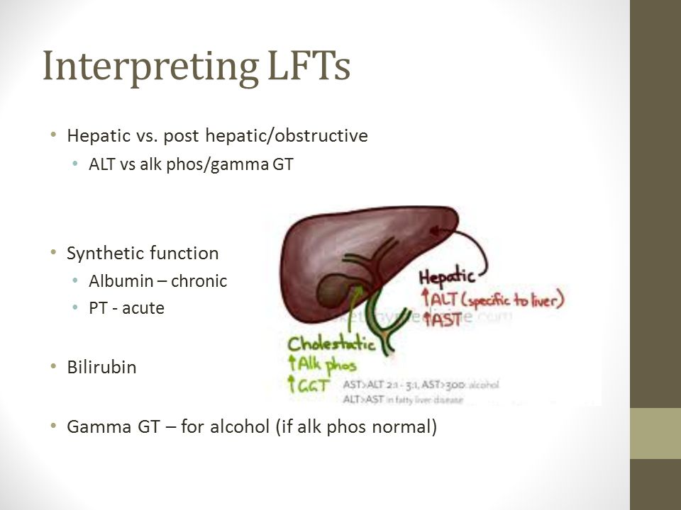 Interpreting LFTs Hepatic vs.
