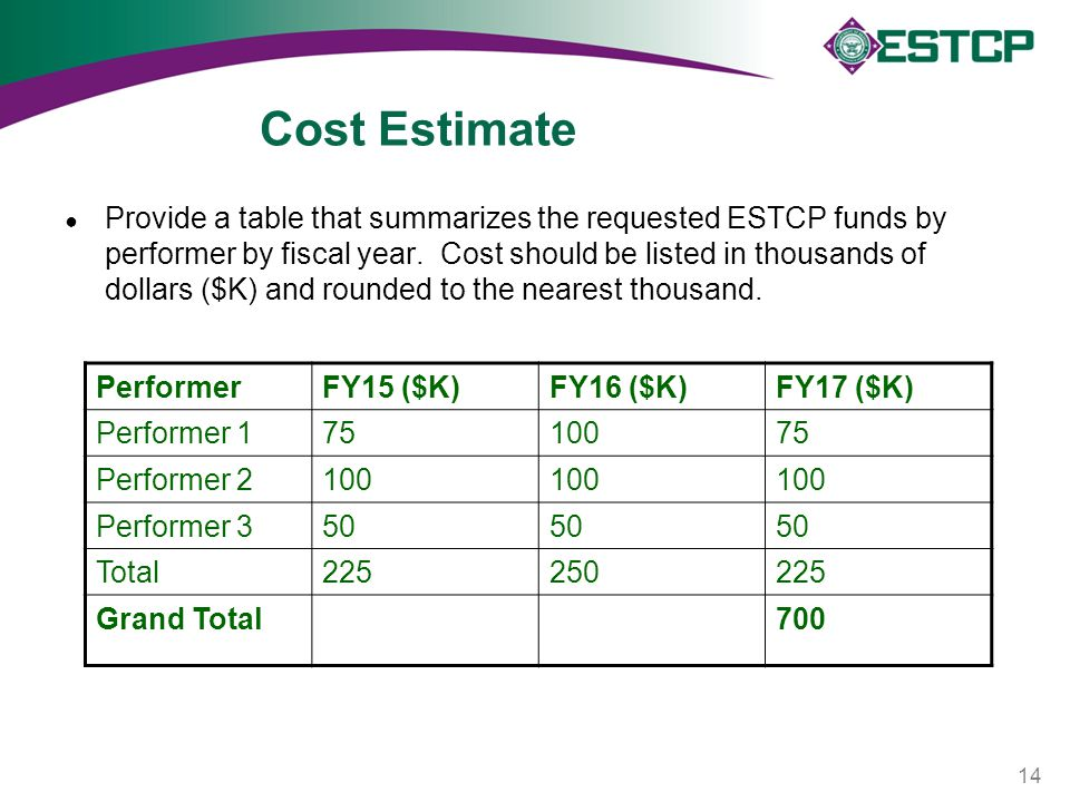 Cost Estimate ● Provide a table that summarizes the requested ESTCP funds by performer by fiscal year.