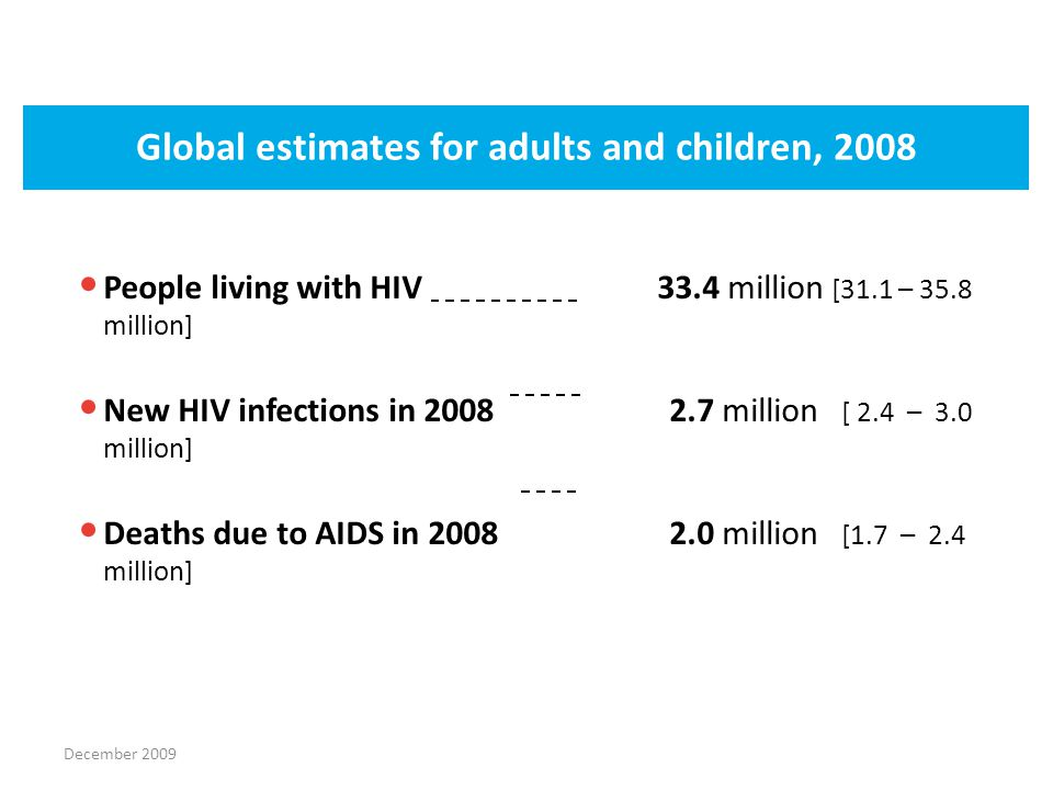 December 2009 Global estimates for adults and children, 2008 People living with HIV33.4 million [31.1 – 35.8 million] New HIV infections in million [ 2.4 – 3.0 million] Deaths due to AIDS in million [1.7 – 2.4 million]