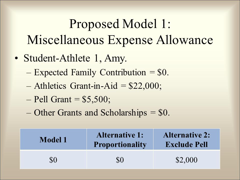 Student-Athlete 1, Amy. –Expected Family Contribution = $0.