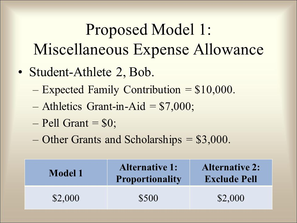 Student-Athlete 2, Bob. –Expected Family Contribution = $10,000.