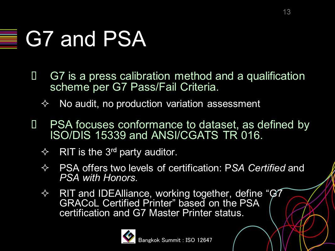 Adopting International Printing Standards And Certification Bob