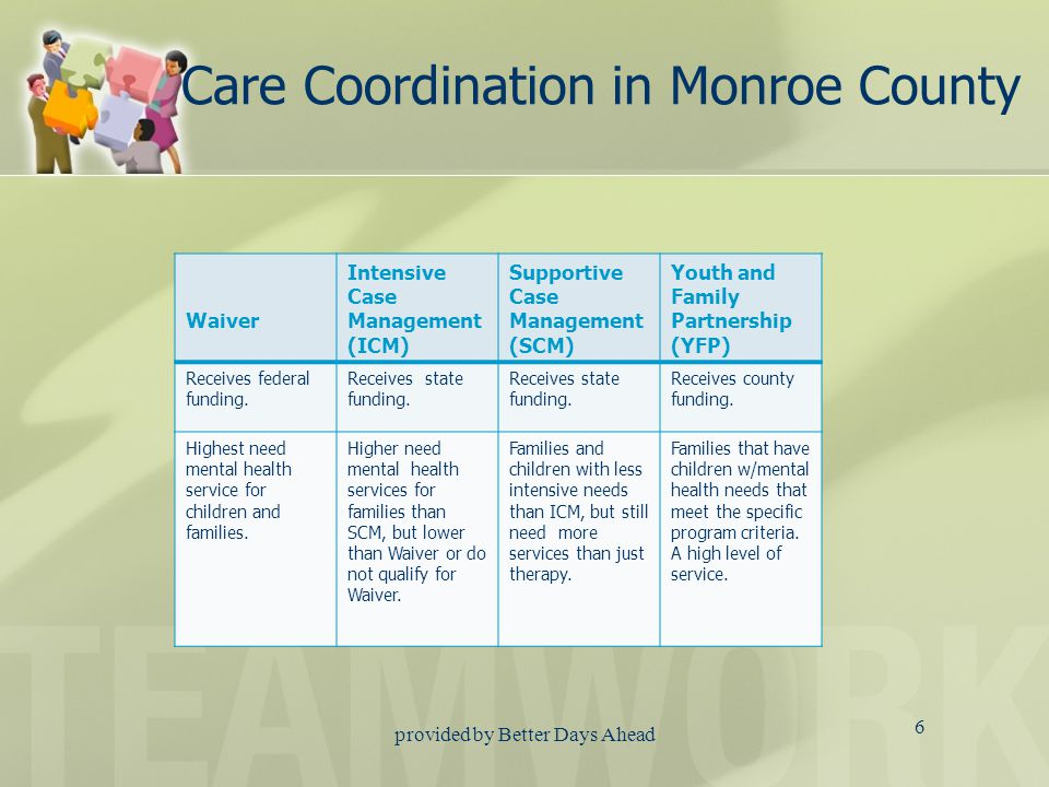 What is a Care Coordinator.