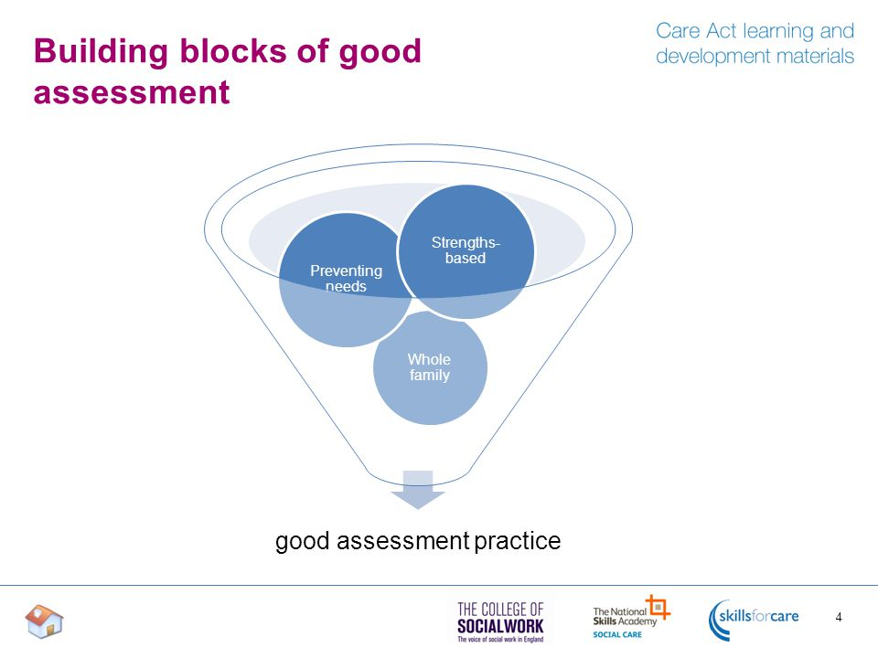 Building blocks of good assessment good assessment practice Whole family Preventing needs Strengths- based 4