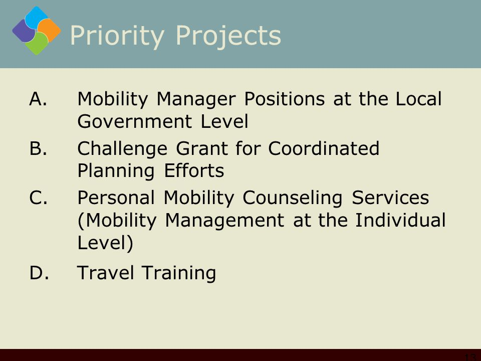 Priority Projects A.Mobility Manager Positions at the Local Government Level B.Challenge Grant for Coordinated Planning Efforts C.Personal Mobility Counseling Services (Mobility Management at the Individual Level) D.Travel Training 13