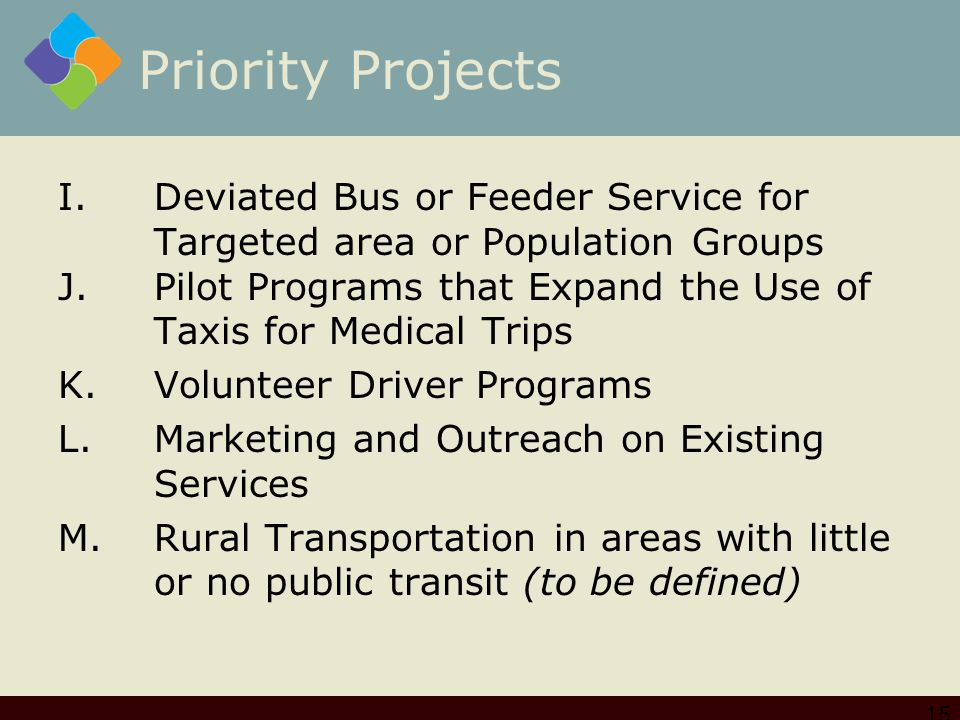 Priority Projects I.Deviated Bus or Feeder Service for Targeted area or Population Groups J.Pilot Programs that Expand the Use of Taxis for Medical Trips K.Volunteer Driver Programs L.Marketing and Outreach on Existing Services M.Rural Transportation in areas with little or no public transit (to be defined) 15