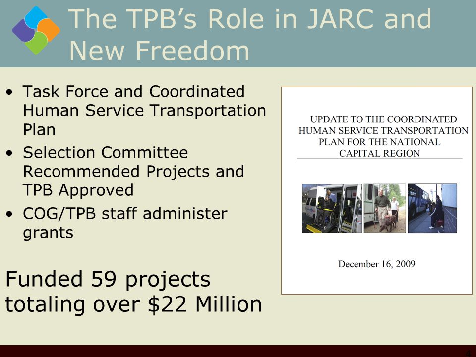 The TPB's Role in JARC and New Freedom Task Force and Coordinated Human Service Transportation Plan Selection Committee Recommended Projects and TPB Approved COG/TPB staff administer grants Funded 59 projects totaling over $22 Million 4