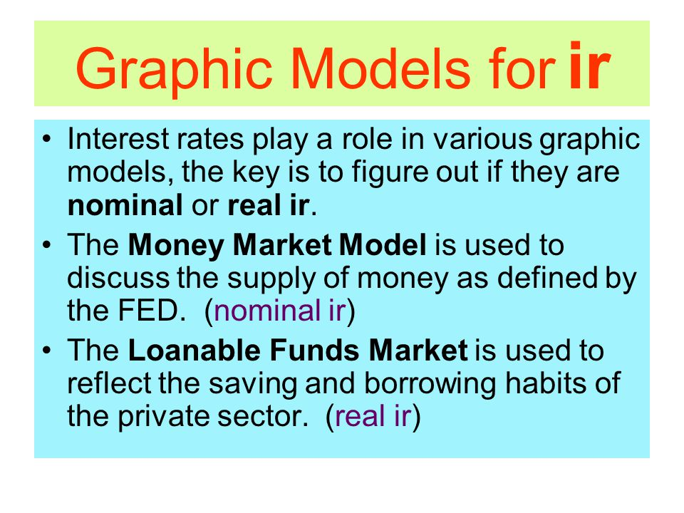 Graphic Models for ir Interest rates play a role in various graphic models, the key is to figure out if they are nominal or real ir.