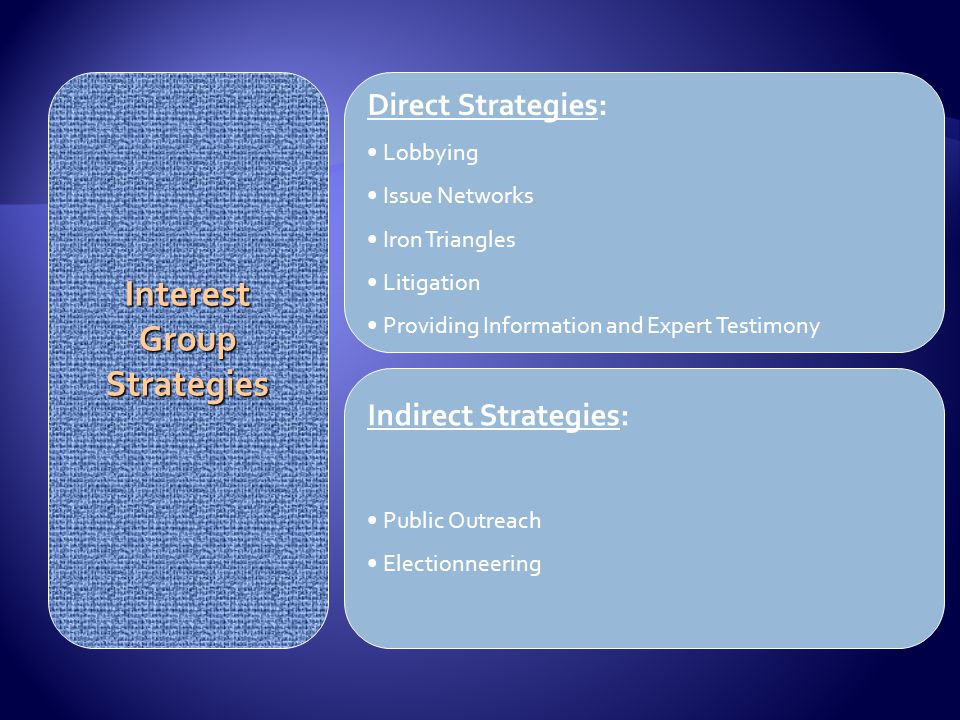 InterestGroupStrategies Direct Strategies: Lobbying Issue Networks Iron Triangles Litigation Providing Information and Expert Testimony Indirect Strategies: Public Outreach Electionneering