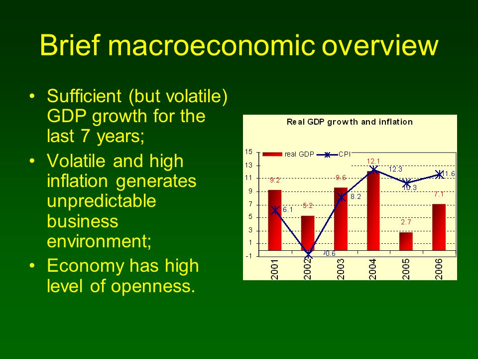 2 Brief Macroeconomic Overview Sufficient But Volatile Gdp Growth For The Last 7 Years And High Inflation Generates Unpredictable Business
