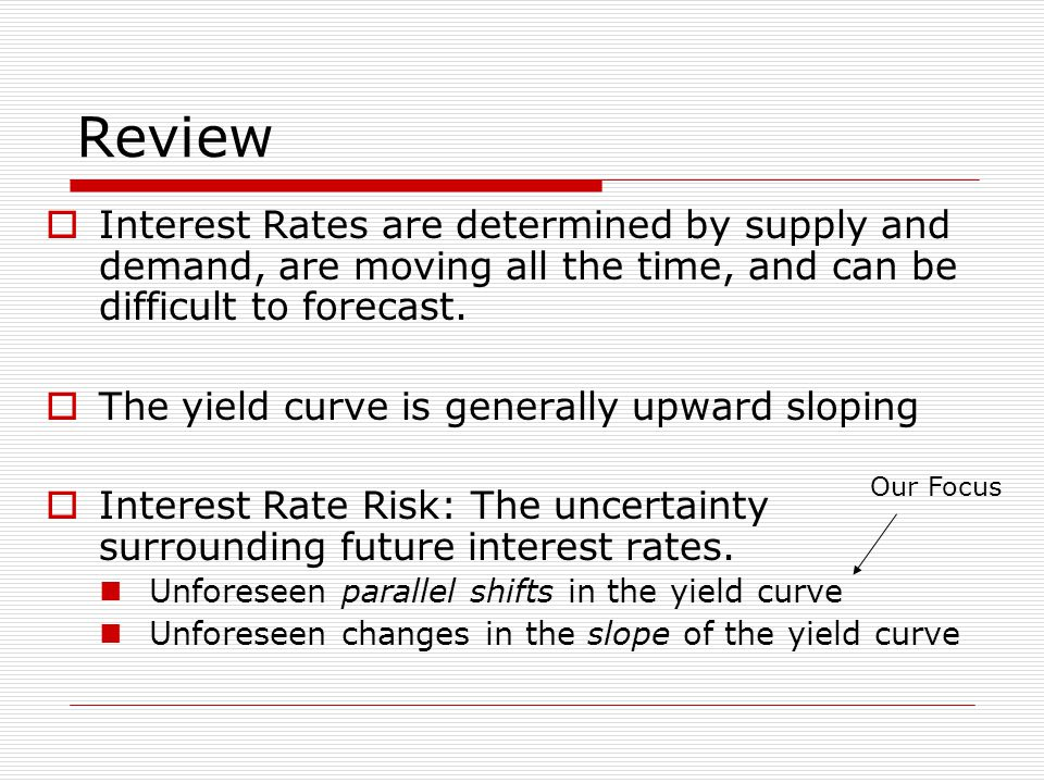 Review  Interest Rates are determined by supply and demand, are moving all the time, and can be difficult to forecast.