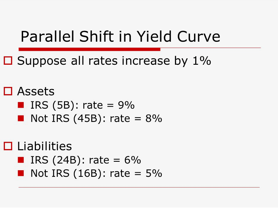 Parallel Shift in Yield Curve  Suppose all rates increase by 1%  Assets IRS (5B): rate = 9% Not IRS (45B): rate = 8%  Liabilities IRS (24B): rate = 6% Not IRS (16B): rate = 5%