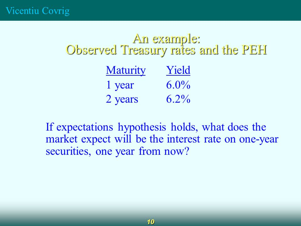 Vicentiu Covrig 10 An example: Observed Treasury rates and the PEH MaturityYield 1 year6.0% 2 years6.2% If expectations hypothesis holds, what does the market expect will be the interest rate on one-year securities, one year from now