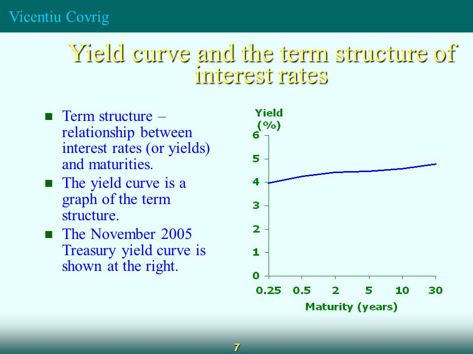 Vicentiu Covrig 7 Yield curve and the term structure of interest rates Term structure – relationship between interest rates (or yields) and maturities.
