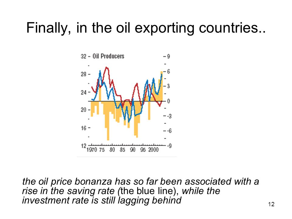 12 Finally, in the oil exporting countries..