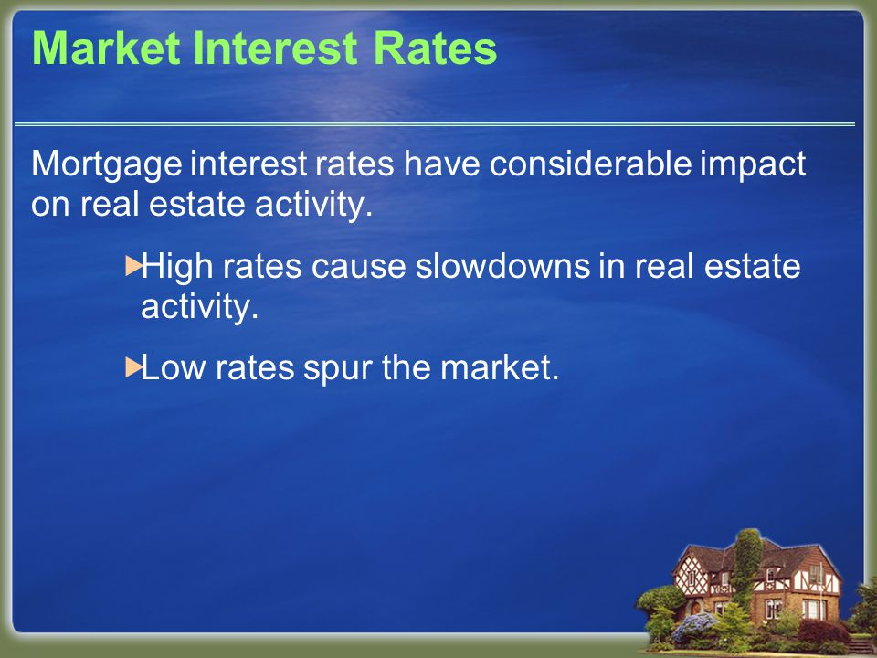Market Interest Rates Mortgage interest rates have considerable impact on real estate activity.