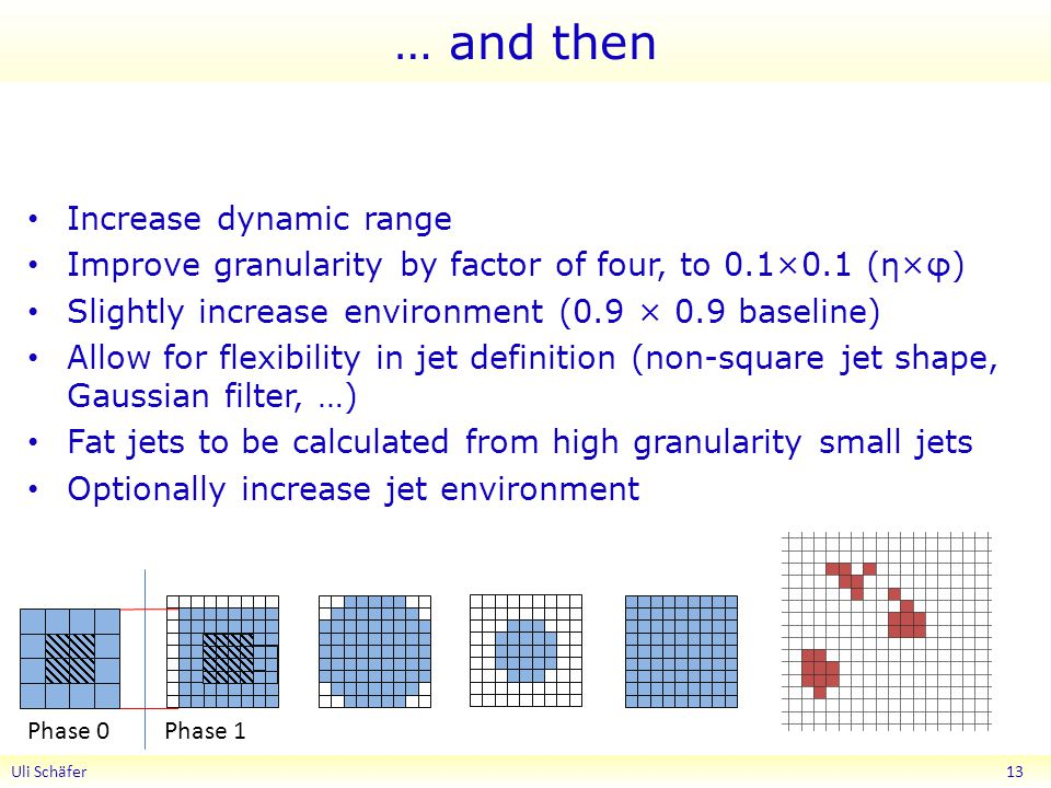 … and then Increase dynamic range Improve granularity by factor of four, to 0.1×0.1 (η×φ) Slightly increase environment (0.9 × 0.9 baseline) Allow for flexibility in jet definition (non-square jet shape, Gaussian filter, …) Fat jets to be calculated from high granularity small jets Optionally increase jet environment Uli Schäfer 13 Phase 0 Phase 1