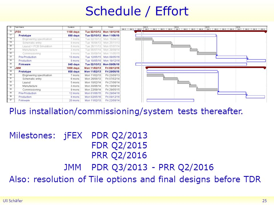 Schedule / Effort Plus installation/commissioning/system tests thereafter.