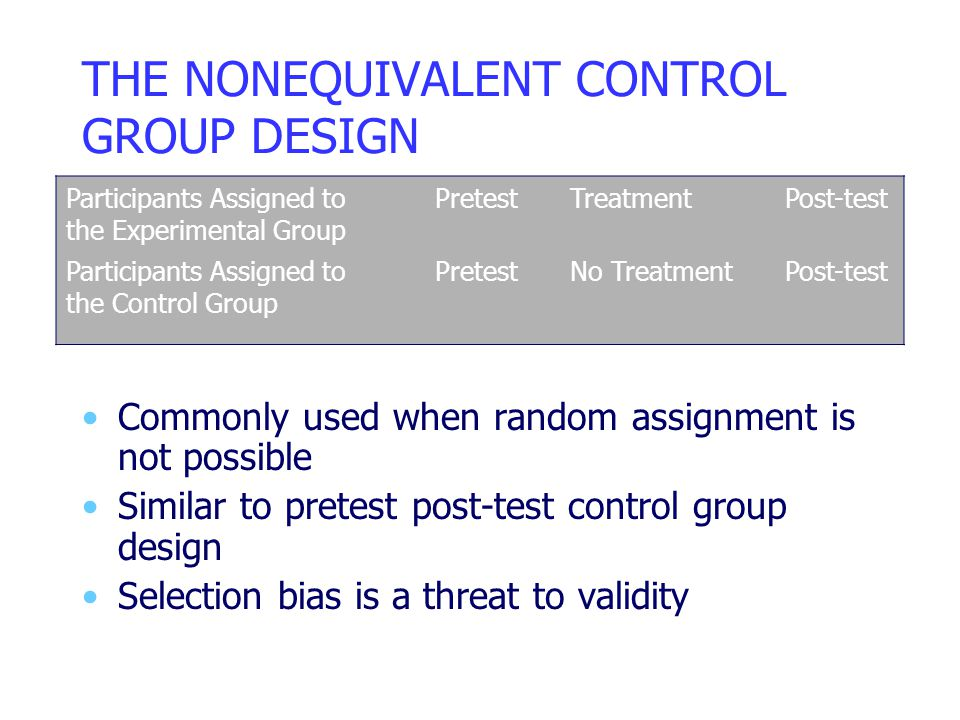 THE NONEQUIVALENT CONTROL GROUP DESIGN Commonly used when random assignment is not possible Similar to pretest post-test control group design Selection bias is a threat to validity Participants Assigned to the Experimental Group PretestTreatmentPost-test Participants Assigned to the Control Group PretestNo TreatmentPost-test