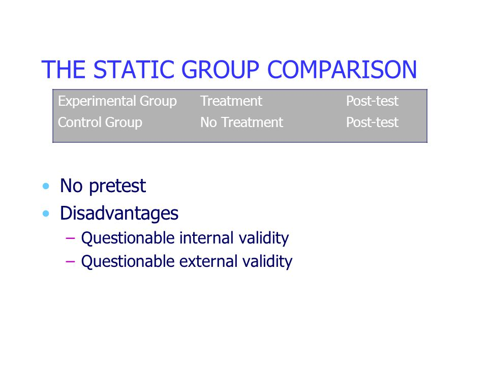 THE STATIC GROUP COMPARISON No pretest Disadvantages –Questionable internal validity –Questionable external validity Experimental GroupTreatmentPost-test Control GroupNo TreatmentPost-test