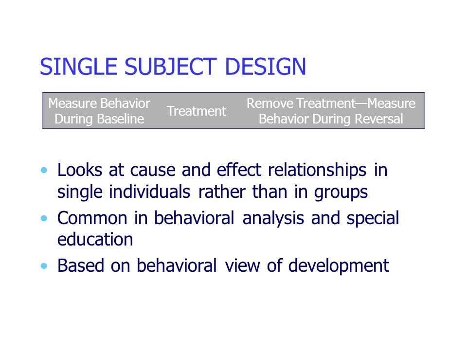 SINGLE SUBJECT DESIGN Looks at cause and effect relationships in single individuals rather than in groups Common in behavioral analysis and special education Based on behavioral view of development Measure Behavior During Baseline Treatment Remove Treatment—Measure Behavior During Reversal