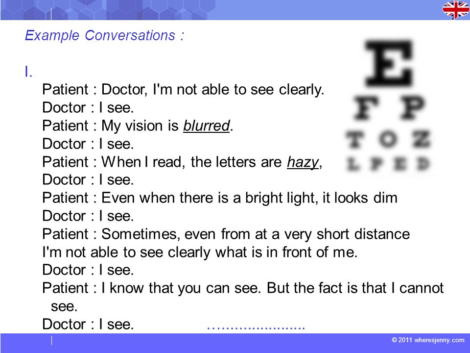 Role play between doctor and patient