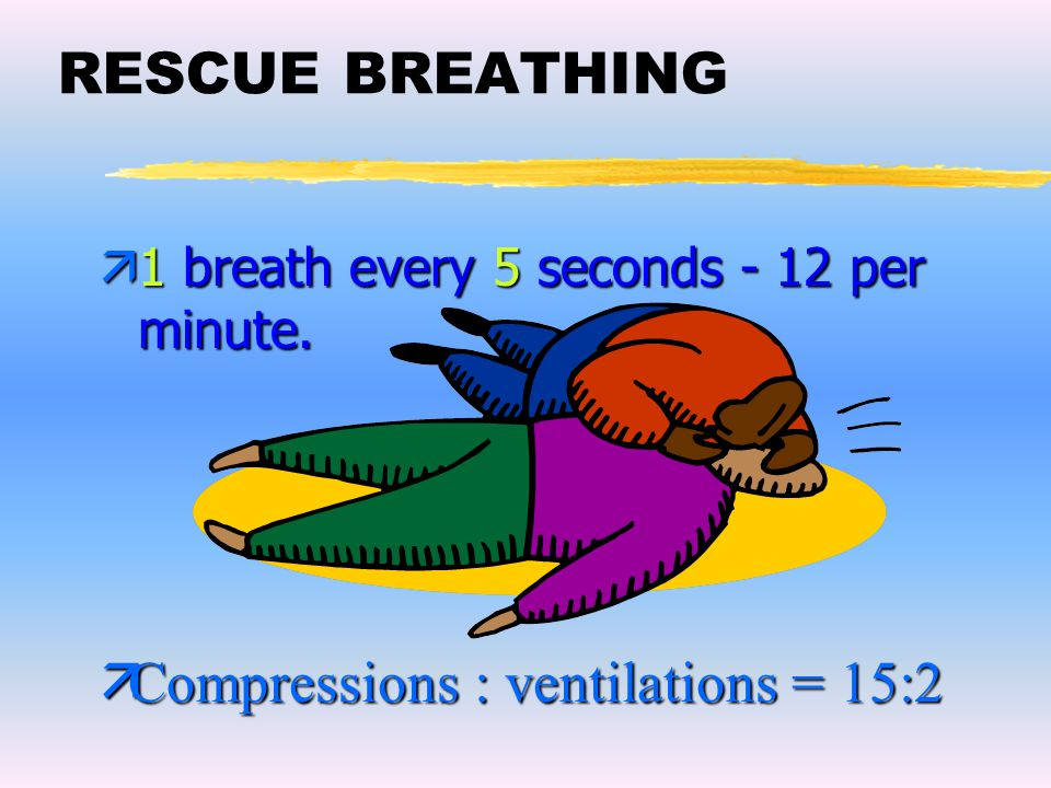 CPR Continued :… Perform chest compressions.  15 compressions and two breaths.