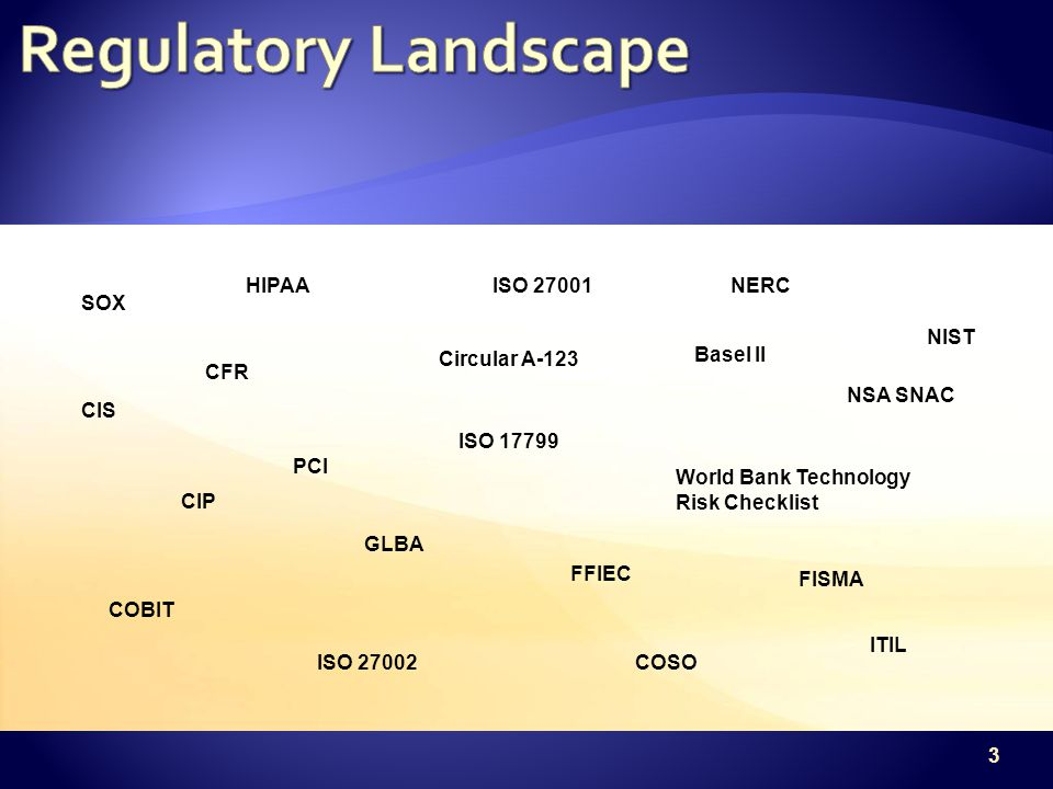 3 SOX HIPAA GLBA Basel II ISO ISO CIS FFIEC COBIT FISMA World Bank Technology Risk Checklist CFR ISO NIST COSO CIP Circular A-123 NSA SNAC PCI ITIL NERC