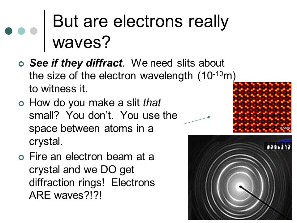 But are electrons really waves. See if they diffract.