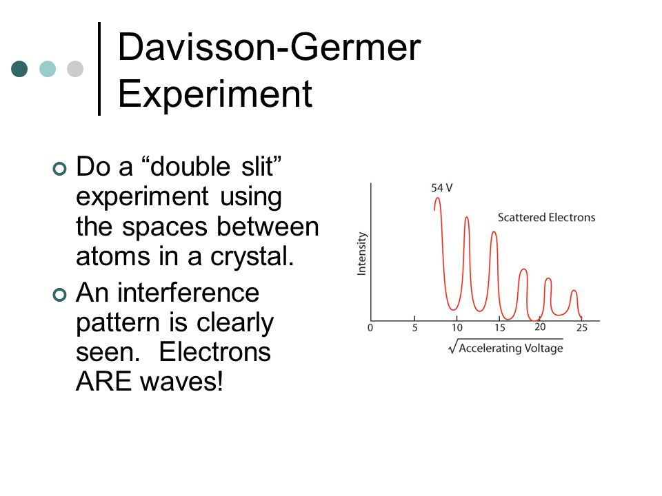 Davisson-Germer Experiment Do a double slit experiment using the spaces between atoms in a crystal.