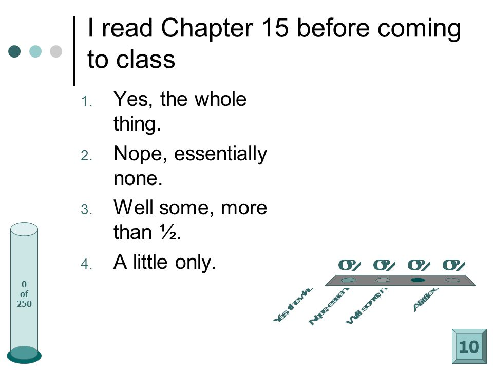 I read Chapter 15 before coming to class 1. Yes, the whole thing.