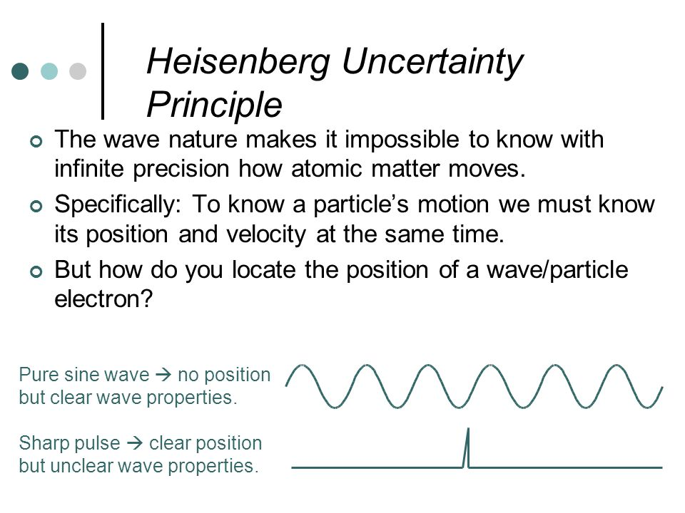 Heisenberg Uncertainty Principle The wave nature makes it impossible to know with infinite precision how atomic matter moves.
