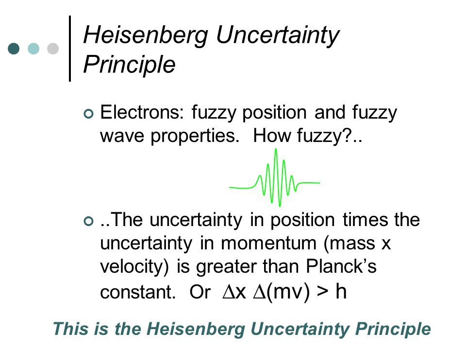 Heisenberg Uncertainty Principle Electrons: fuzzy position and fuzzy wave properties.