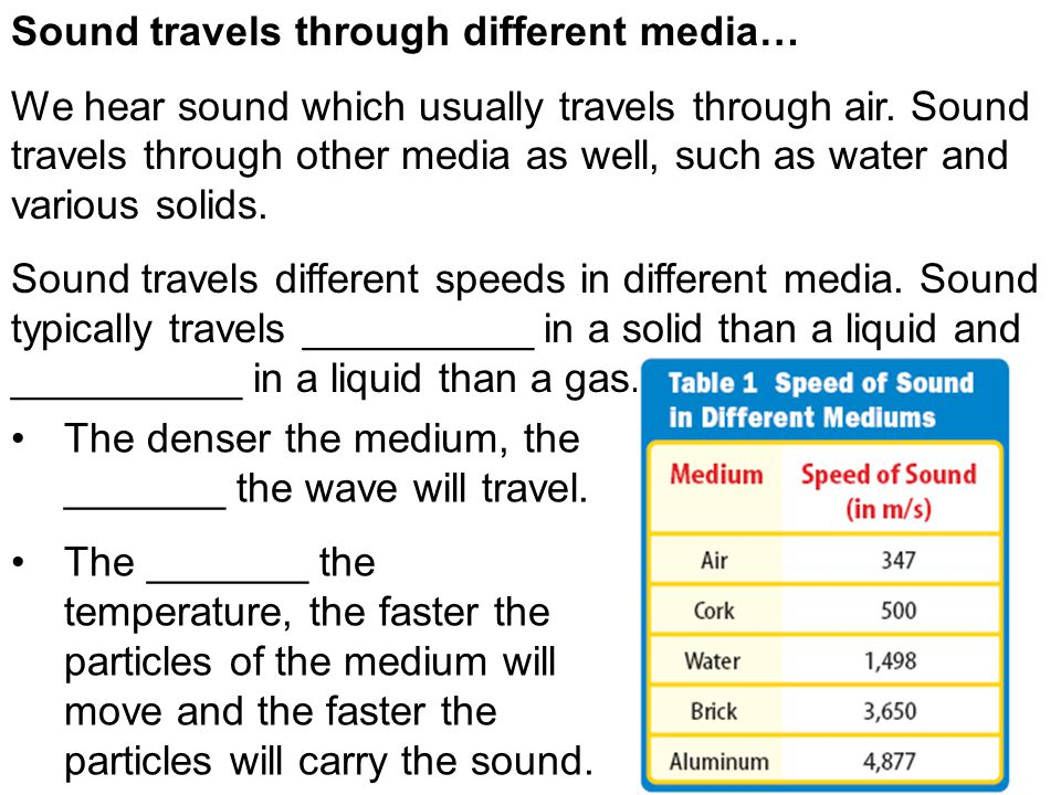 Sound travels through different media… We hear sound which usually travels through air.