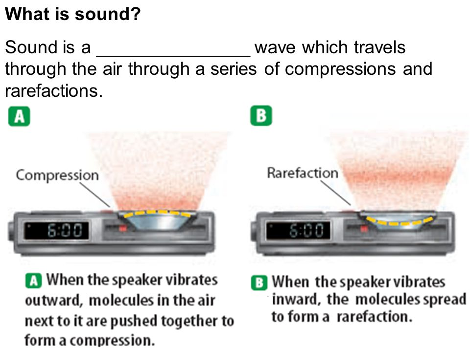 What is sound.