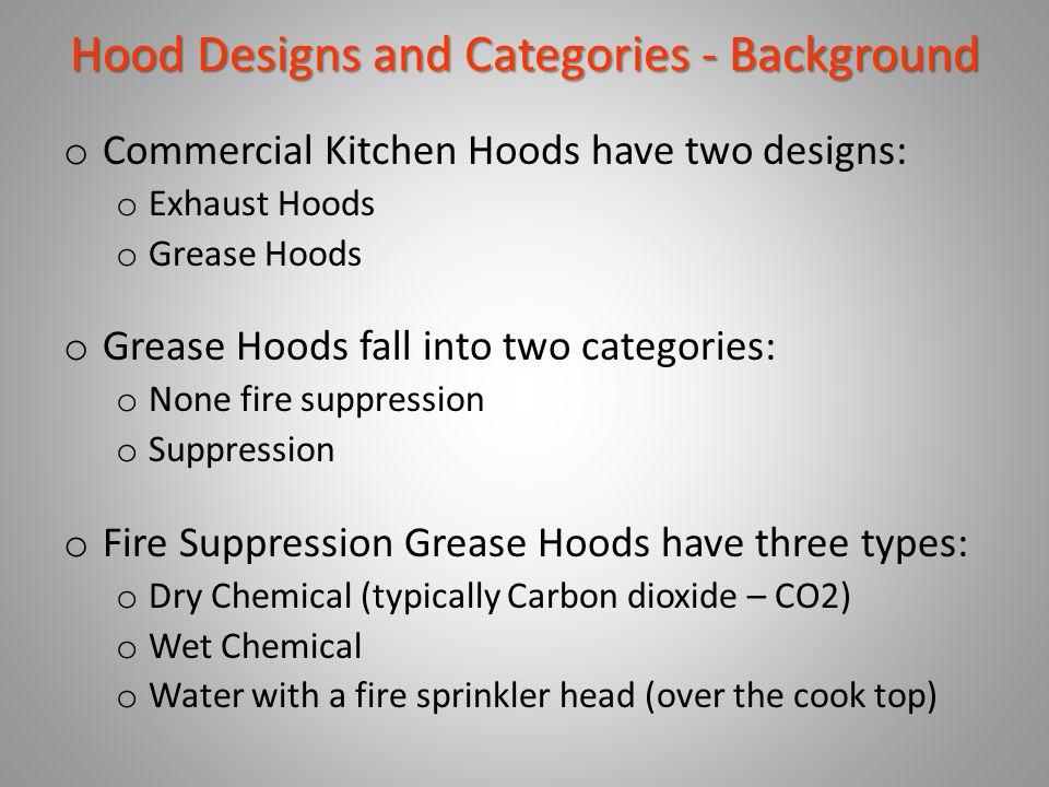 Evaluating Kitchen Hoods Rudy Hawkins C-1. Hood Designs and ...