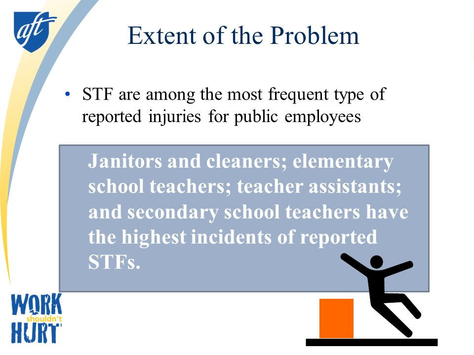 Extent of the Problem STF are among the most frequent type of reported injuries for public employees Janitors and cleaners; elementary school teachers; teacher assistants; and secondary school teachers have the highest incidents of reported STFs.