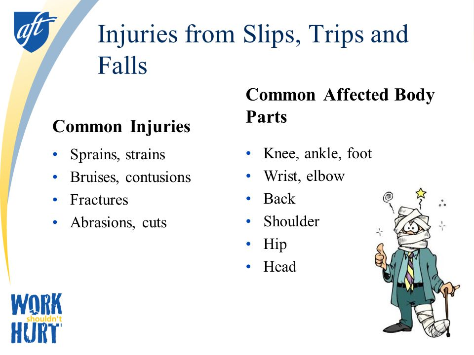 Injuries from Slips, Trips and Falls Common Injuries Sprains, strains Bruises, contusions Fractures Abrasions, cuts Common Affected Body Parts Knee, ankle, foot Wrist, elbow Back Shoulder Hip Head