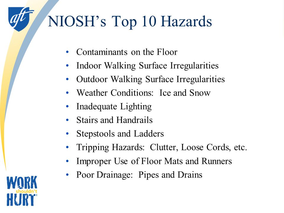 NIOSH's Top 10 Hazards Contaminants on the Floor Indoor Walking Surface Irregularities Outdoor Walking Surface Irregularities Weather Conditions: Ice and Snow Inadequate Lighting Stairs and Handrails Stepstools and Ladders Tripping Hazards: Clutter, Loose Cords, etc.