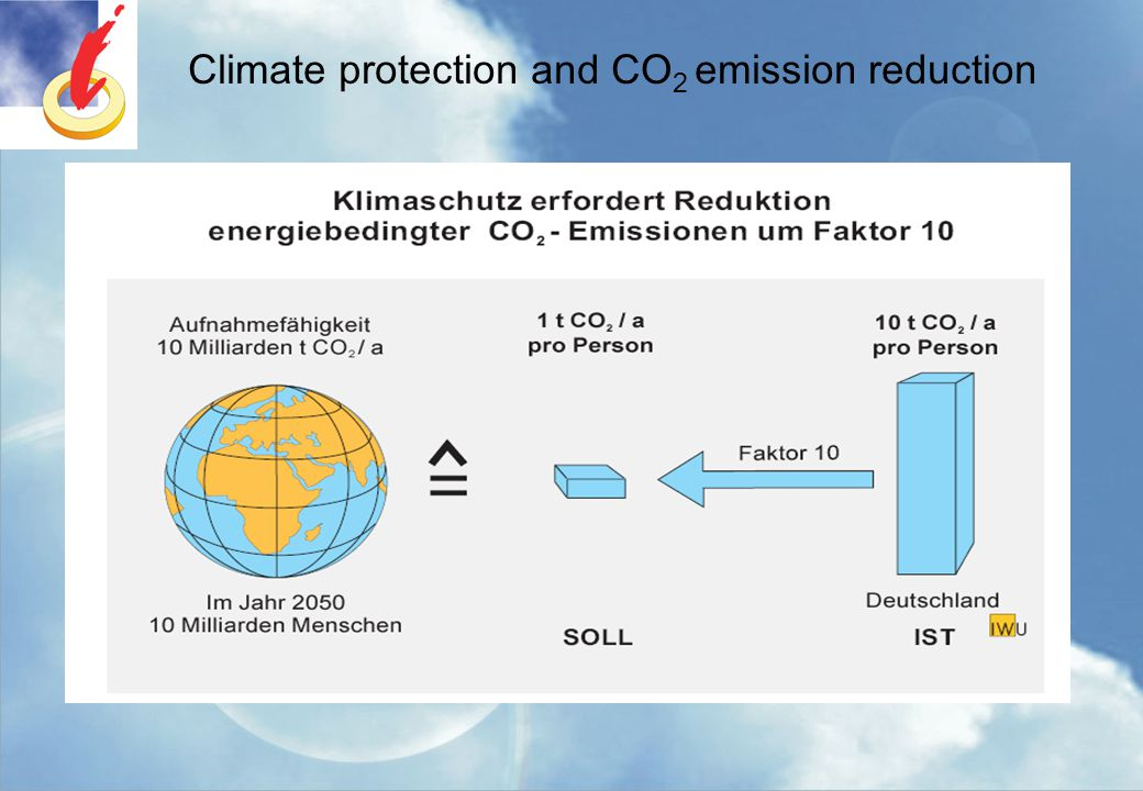 Climate protection and CO 2 emission reduction