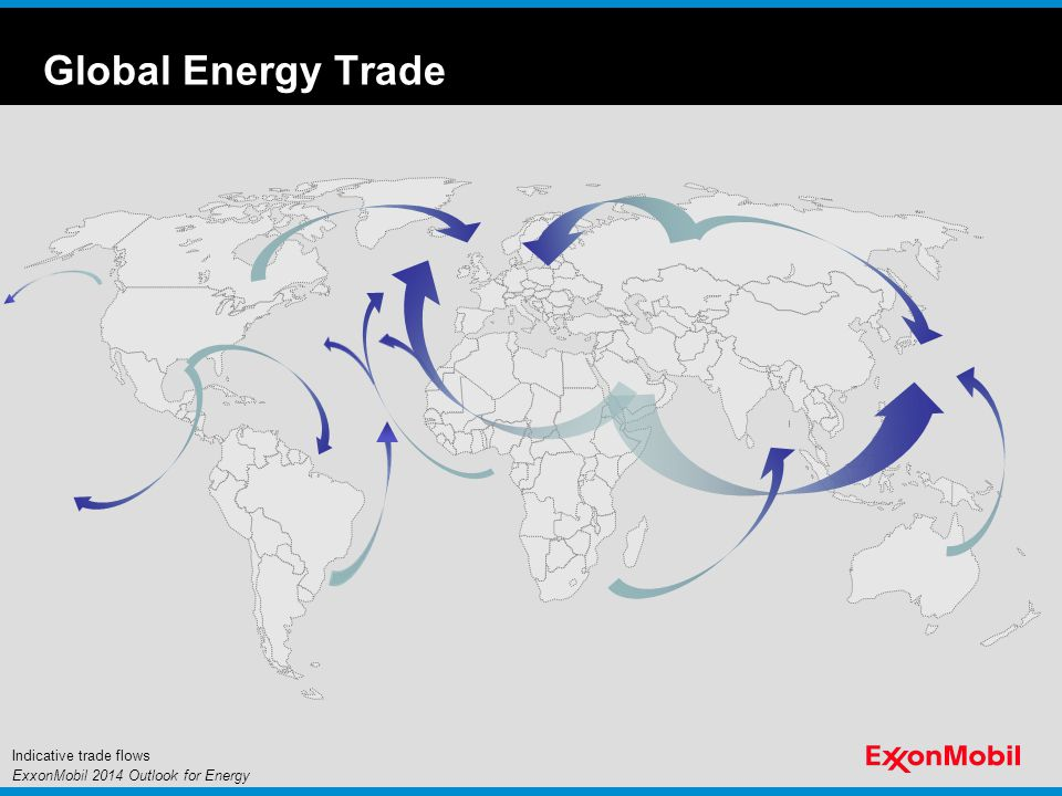 Global Energy Trade ExxonMobil 2014 Outlook for Energy Indicative trade flows