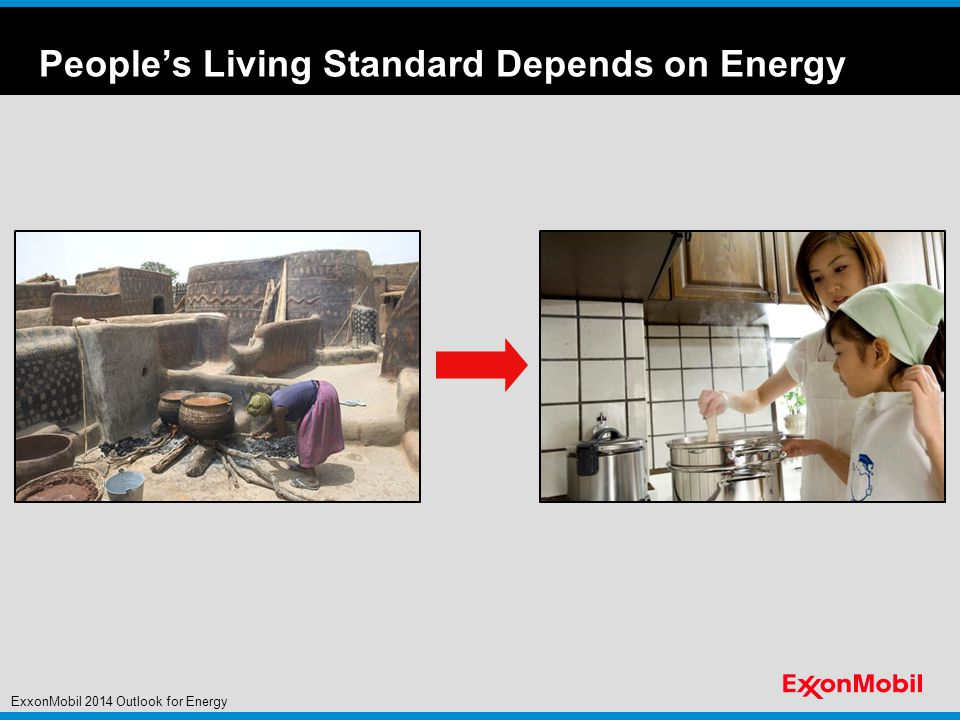People's Living Standard Depends on Energy ExxonMobil 2014 Outlook for Energy