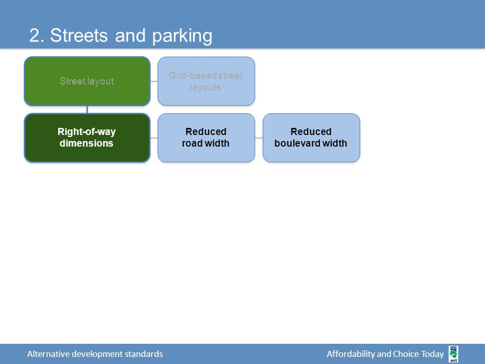 Affordability and Choice Today Alternative development standards Grid-based street layouts 2.