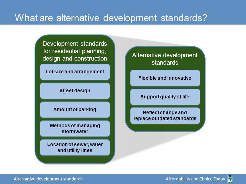 Affordability and Choice Today Alternative development standards What are alternative development standards.