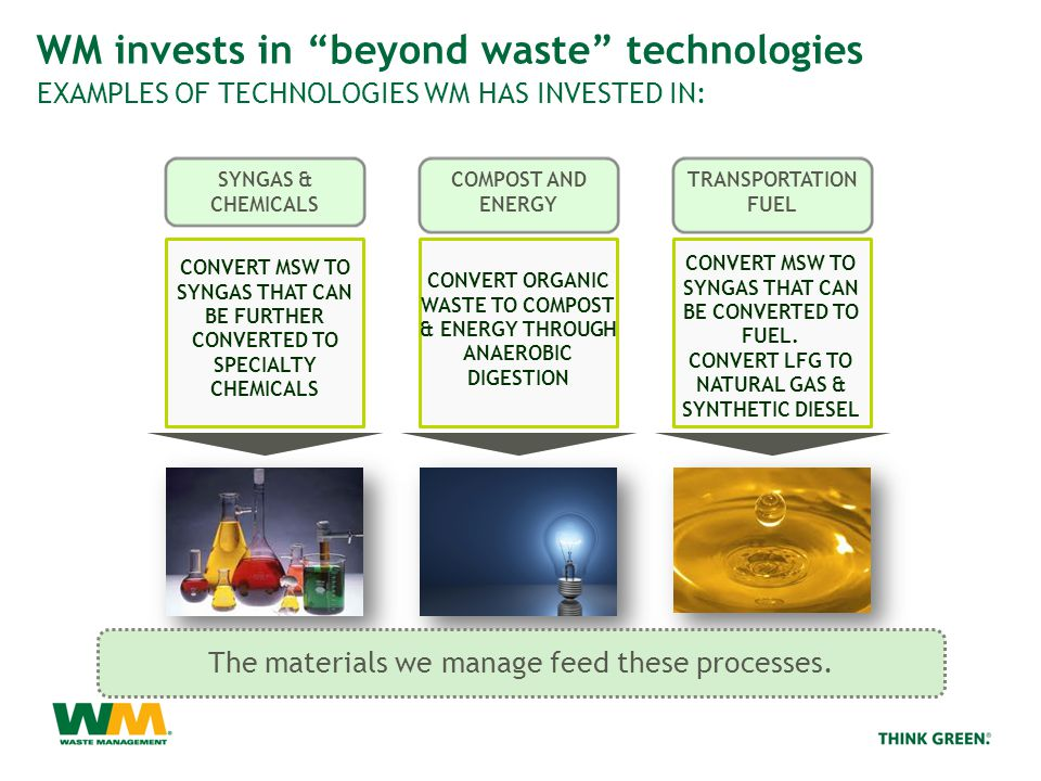 WM invests in beyond waste technologies CONVERT MSW TO SYNGAS THAT CAN BE CONVERTED TO FUEL.