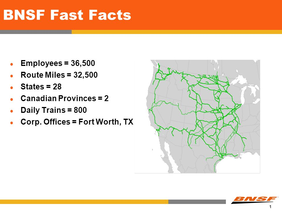 0 BNSF Railway Safety  1 BNSF Fast Facts Employees = 36,500