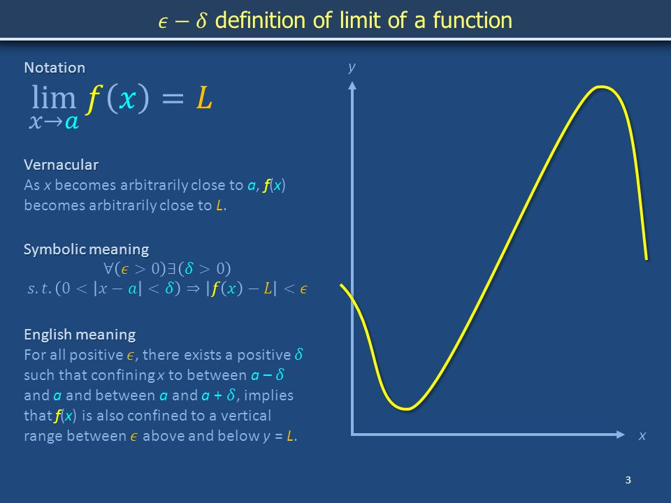 1 As X Approaches A Finite Value Fx Can Approach A Finite Value F