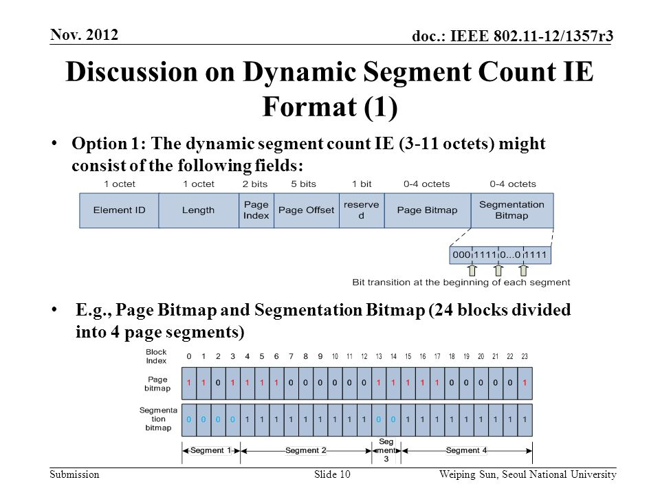 Submission doc.: IEEE /1357r3 Discussion on Dynamic Segment Count IE Format (1) Slide 10 Nov.